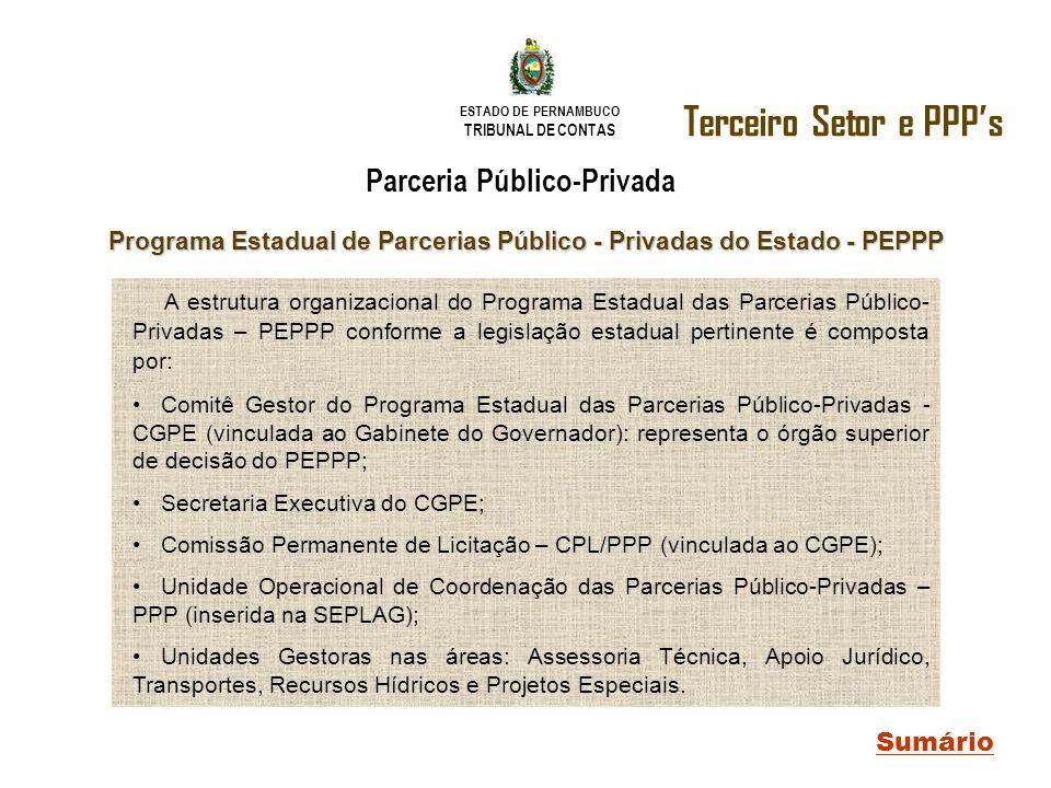 ESTADO DE PERNAMBUCO TRIBUNAL DE CONTAS Terceiro Setor e PPPs Sumário Parceria Público-Privada Programa Estadual de Parcerias Público - Privadas do Es