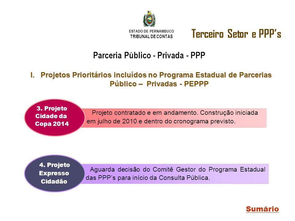 ESTADO DE PERNAMBUCO TRIBUNAL DE CONTAS Terceiro Setor e PPPs Sumário I. Projetos Prioritários incluídos no Programa Estadual de Parcerias Público – P