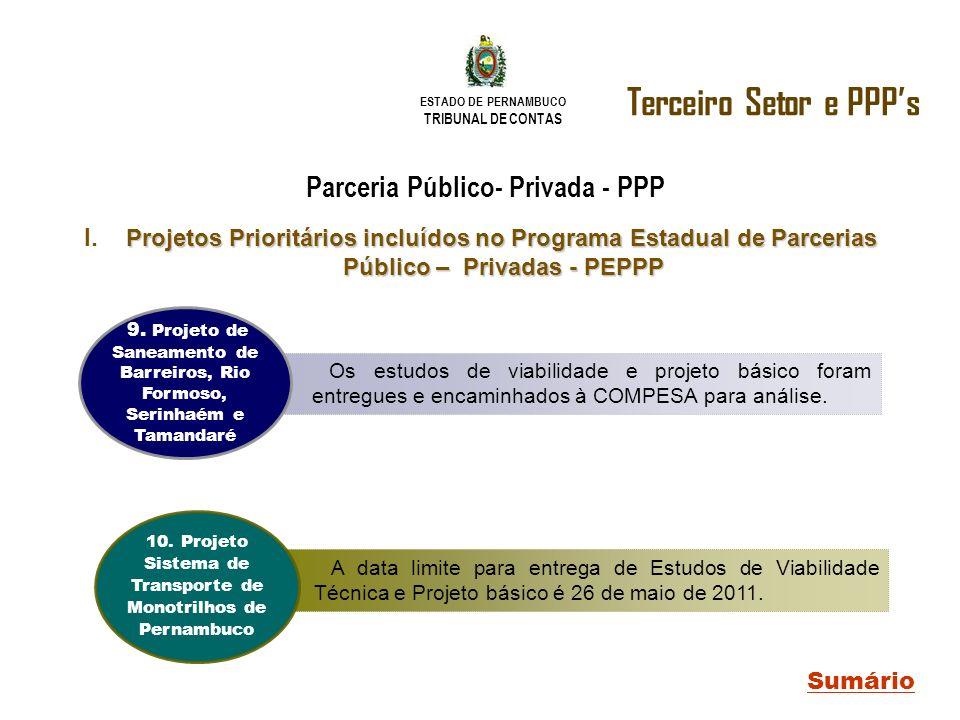 ESTADO DE PERNAMBUCO TRIBUNAL DE CONTAS Terceiro Setor e PPPs Sumário Projetos Prioritários incluídos no Programa Estadual de Parcerias I. Projetos Pr