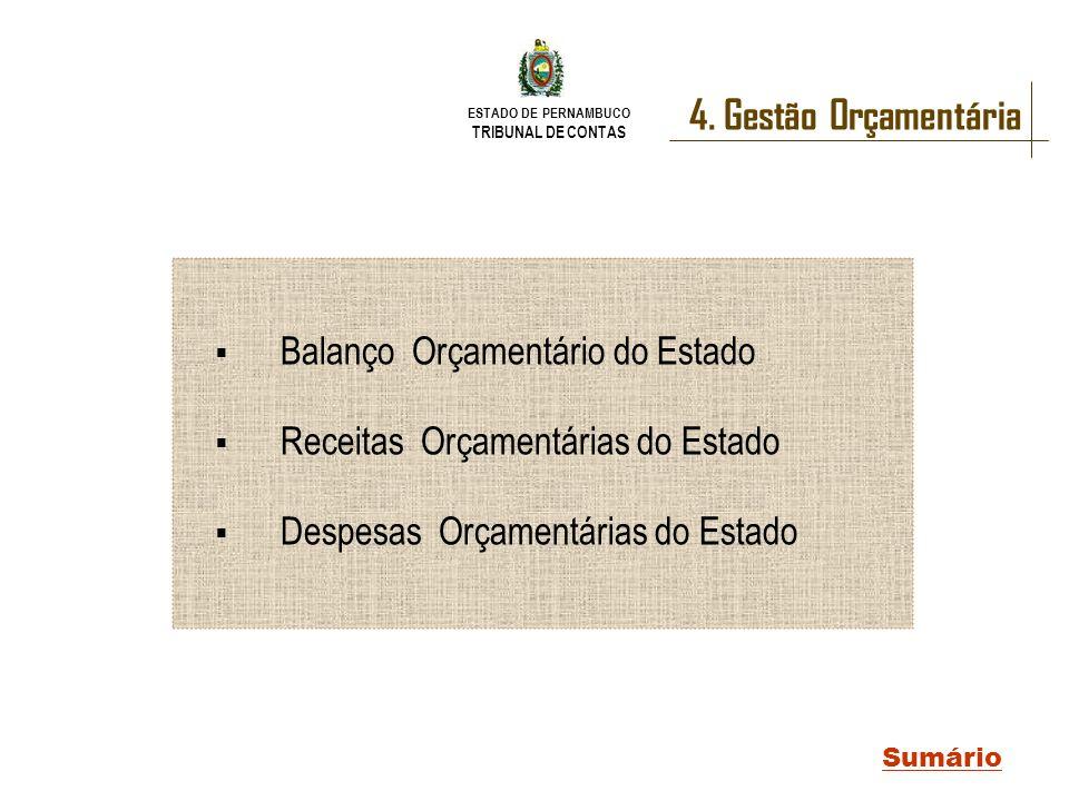 ESTADO DE PERNAMBUCO TRIBUNAL DE CONTAS 4. Gestão Orçamentária Sumário Balanço Orçamentário do Estado Receitas Orçamentárias do Estado Despesas Orçame