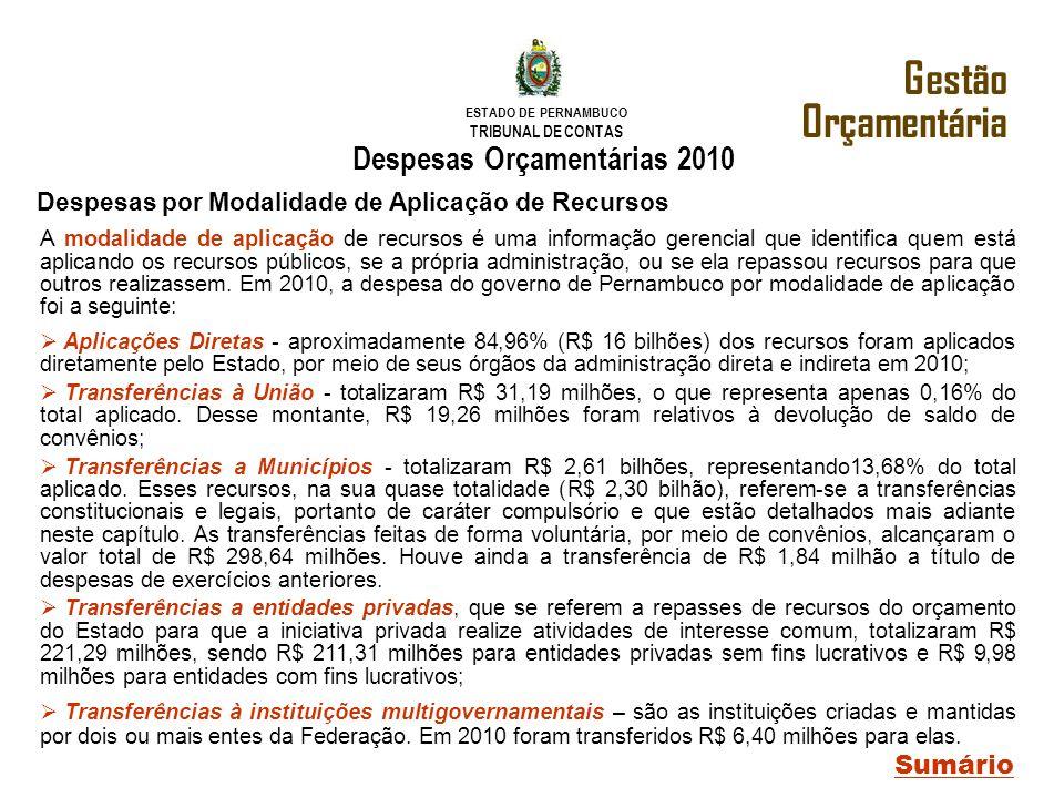 ESTADO DE PERNAMBUCO TRIBUNAL DE CONTAS Sumário Gestão Orçamentária Despesas por Modalidade de Aplicação de Recursos Despesas Orçamentárias 2010 A mod