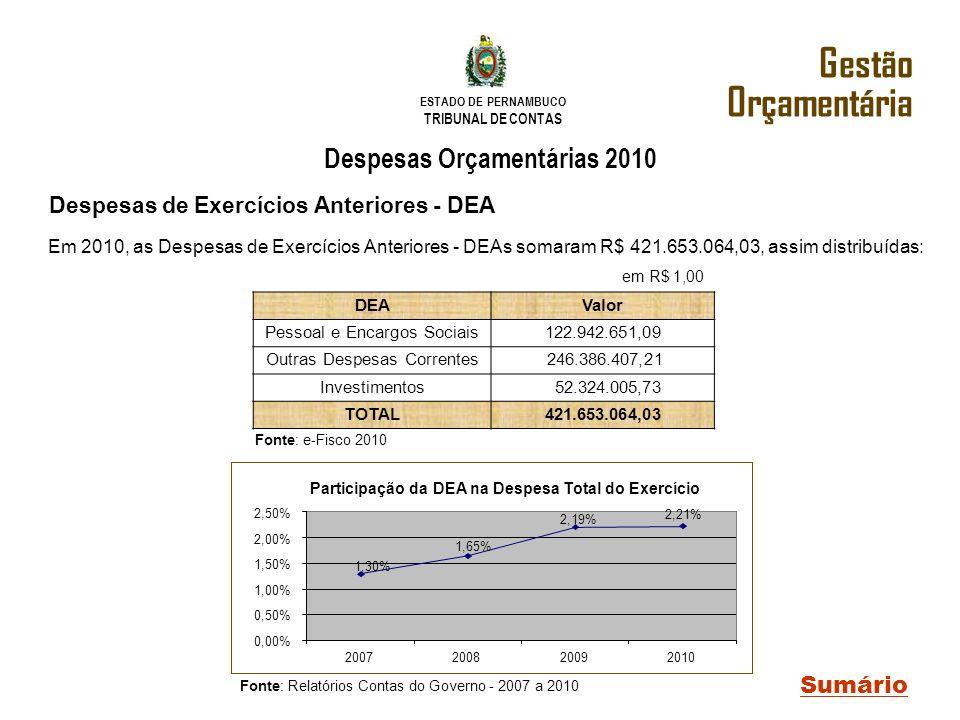 ESTADO DE PERNAMBUCO TRIBUNAL DE CONTAS Sumário Gestão Orçamentária Despesas de Exercícios Anteriores - DEA Despesas Orçamentárias 2010 DEAValor Pesso