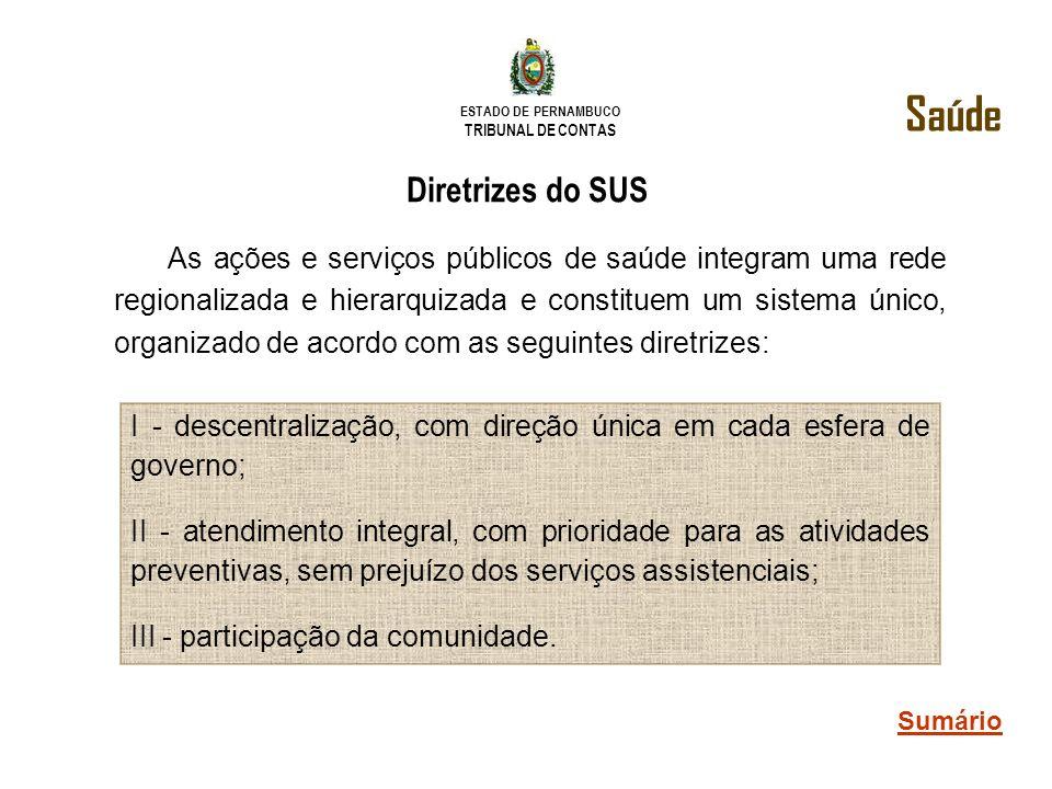ESTADO DE PERNAMBUCO TRIBUNAL DE CONTAS As ações e serviços públicos de saúde integram uma rede regionalizada e hierarquizada e constituem um sistema