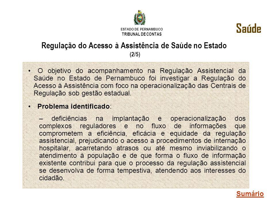 ESTADO DE PERNAMBUCO TRIBUNAL DE CONTAS O objetivo do acompanhamento na Regulação Assistencial da Saúde no Estado de Pernambuco foi investigar a Regul
