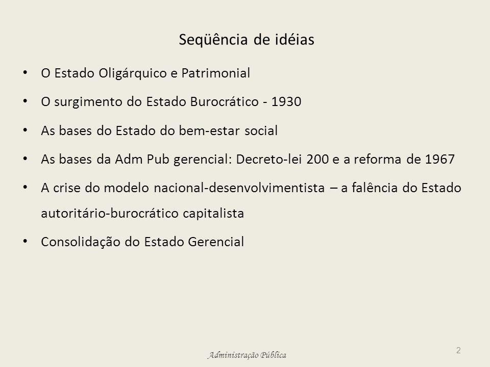 Administração Pública Seqüência de idéias O Estado Oligárquico e Patrimonial O surgimento do Estado Burocrático - 1930 As bases do Estado do bem-estar
