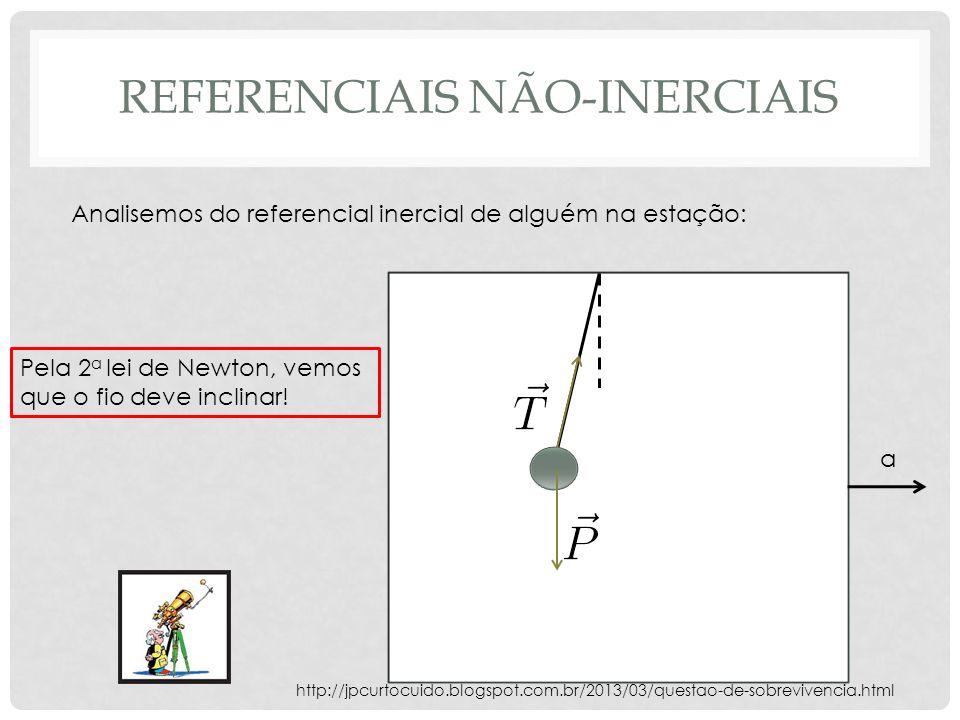 REFERENCIAIS NÃO-INERCIAIS http://jpcurtocuido.blogspot.com.br/2013/03/questao-de-sobrevivencia.html Analisemos do referencial inercial de alguém na estação: a Pela 2 a lei de Newton, vemos que o fio deve inclinar!