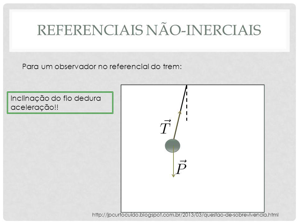 REFERENCIAIS NÃO-INERCIAIS http://jpcurtocuido.blogspot.com.br/2013/03/questao-de-sobrevivencia.html Para um observador no referencial do trem: Inclinação do fio dedura aceleração!!