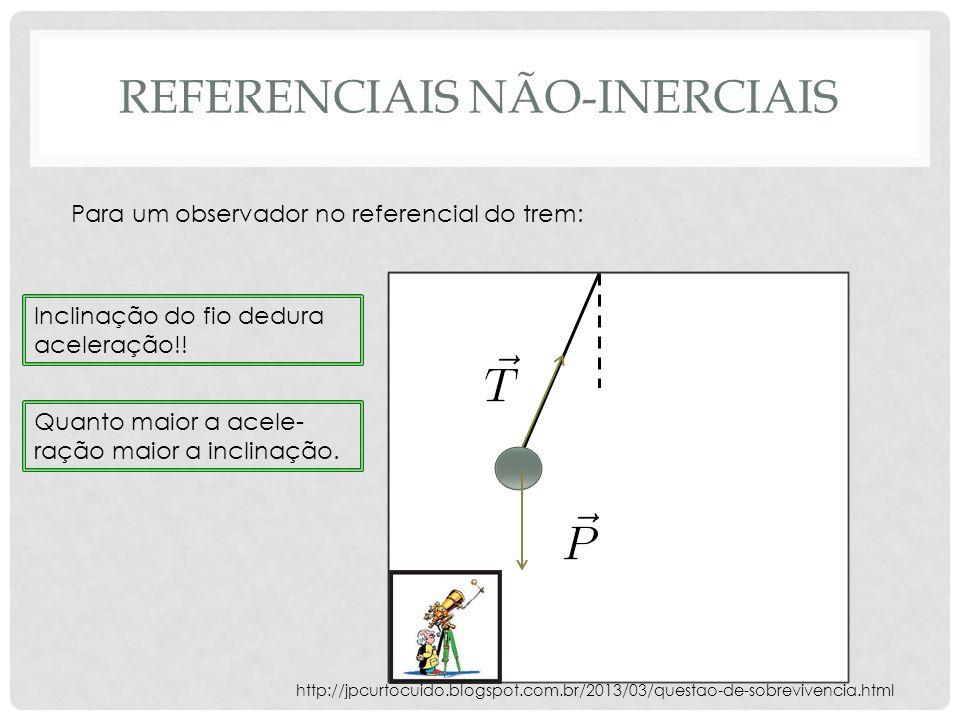 REFERENCIAIS NÃO-INERCIAIS http://jpcurtocuido.blogspot.com.br/2013/03/questao-de-sobrevivencia.html Para um observador no referencial do trem: Inclinação do fio dedura aceleração!.