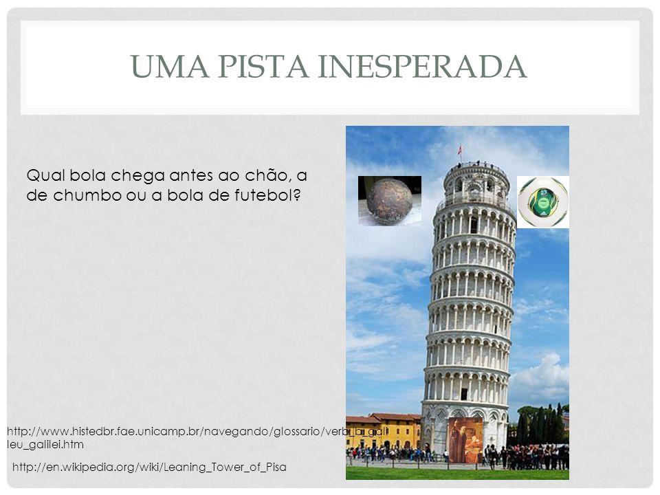 UMA PISTA INESPERADA http://www.histedbr.fae.unicamp.br/navegando/glossario/verb_b_gali leu_galilei.htm http://en.wikipedia.org/wiki/Leaning_Tower_of_Pisa Qual bola chega antes ao chão, a de chumbo ou a bola de futebol?