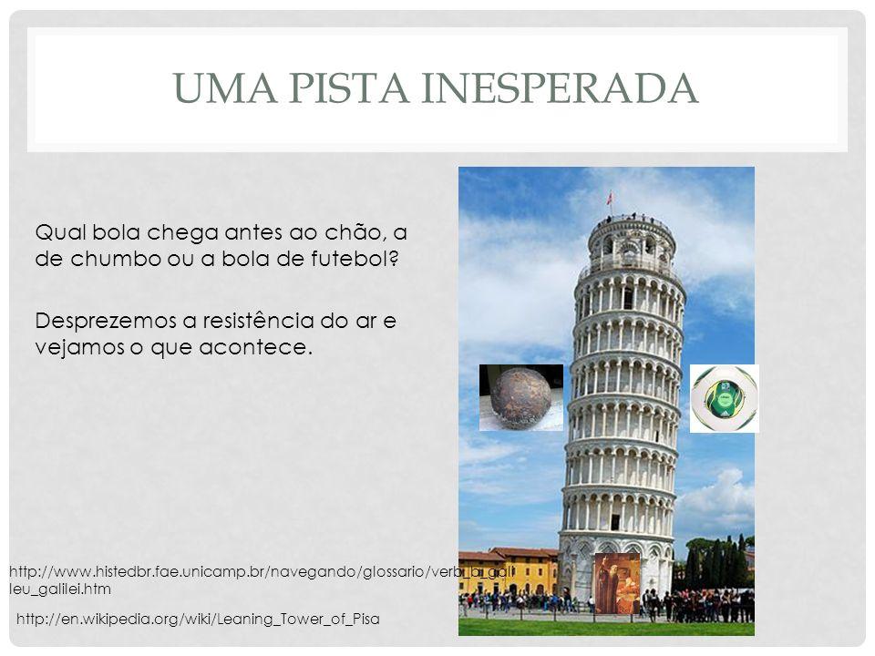 UMA PISTA INESPERADA http://www.histedbr.fae.unicamp.br/navegando/glossario/verb_b_gali leu_galilei.htm http://en.wikipedia.org/wiki/Leaning_Tower_of_Pisa Qual bola chega antes ao chão, a de chumbo ou a bola de futebol.