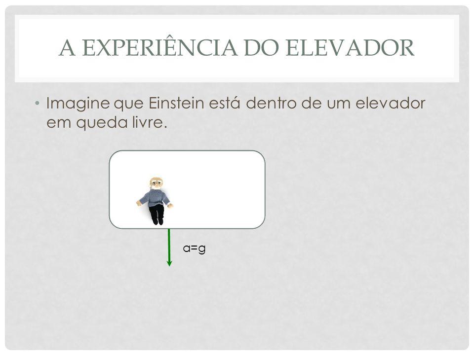 A EXPERIÊNCIA DO ELEVADOR Imagine que Einstein está dentro de um elevador em queda livre. a=g