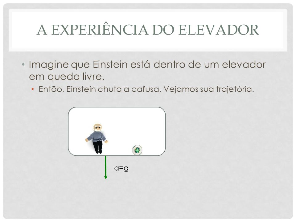 A EXPERIÊNCIA DO ELEVADOR Imagine que Einstein está dentro de um elevador em queda livre. Então, Einstein chuta a cafusa. Vejamos sua trajetória. a=g