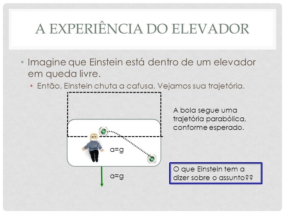 A EXPERIÊNCIA DO ELEVADOR Imagine que Einstein está dentro de um elevador em queda livre.