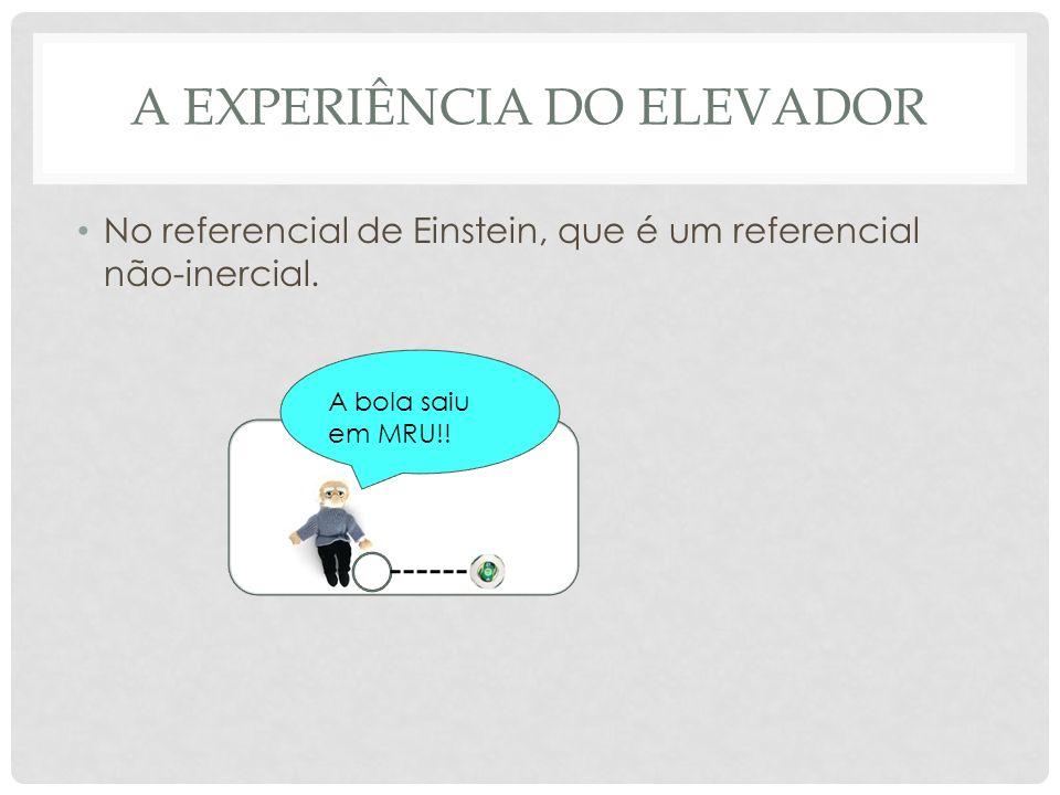 A EXPERIÊNCIA DO ELEVADOR No referencial de Einstein, que é um referencial não-inercial. A bola saiu em MRU!!