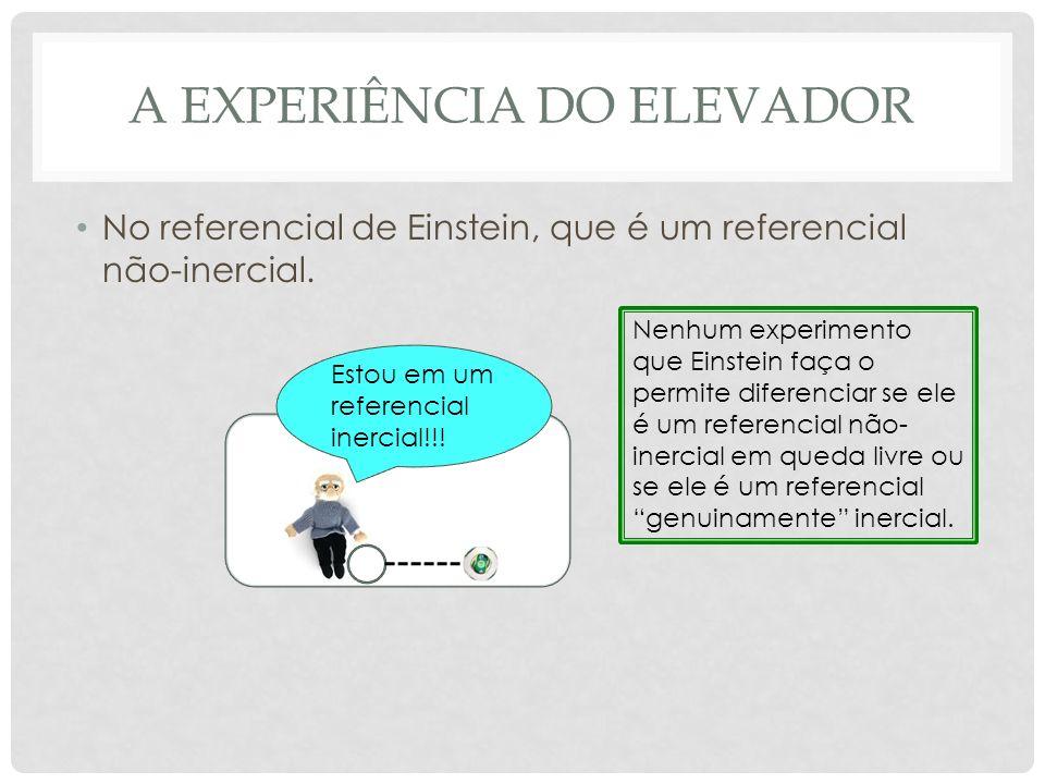 A EXPERIÊNCIA DO ELEVADOR No referencial de Einstein, que é um referencial não-inercial. Estou em um referencial inercial!!! Nenhum experimento que Ei