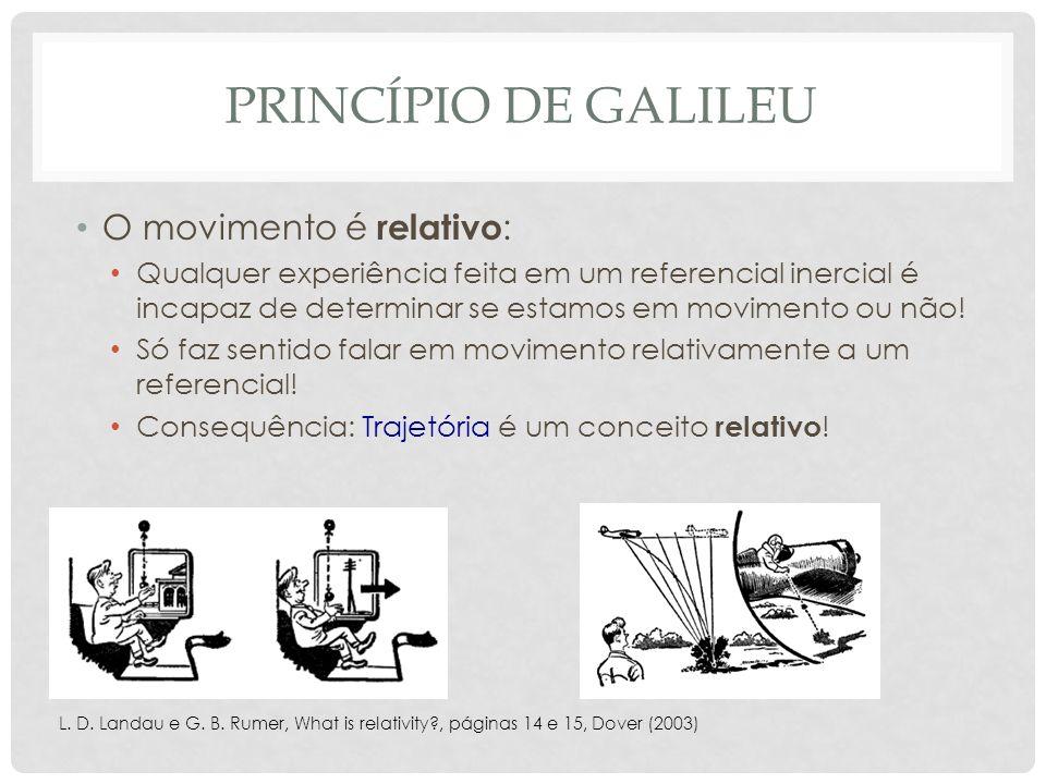 PRINCÍPIO DE GALILEU O movimento é relativo : Qualquer experiência feita em um referencial inercial é incapaz de determinar se estamos em movimento ou não.
