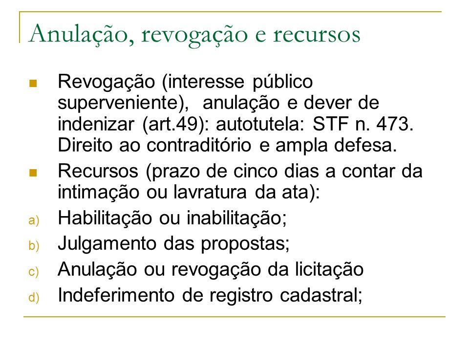 Anulação, revogação e recursos Revogação (interesse público superveniente), anulação e dever de indenizar (art.49): autotutela: STF n. 473. Direito ao