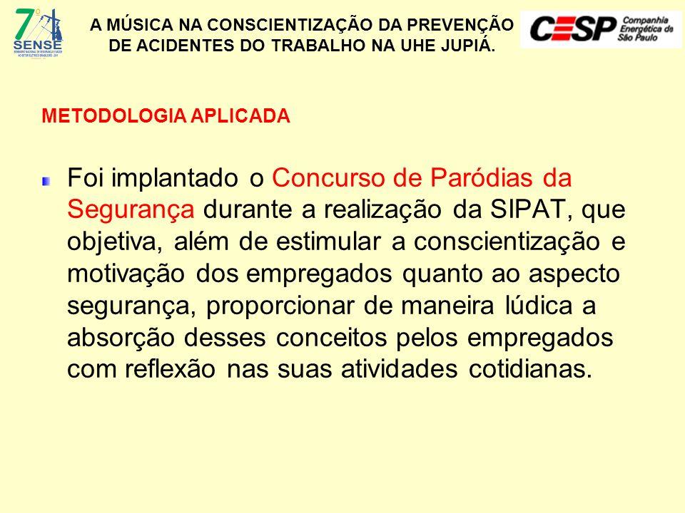 A MÚSICA NA CONSCIENTIZAÇÃO DA PREVENÇÃO DE ACIDENTES DO TRABALHO NA UHE JUPIÁ. METODOLOGIA APLICADA Foi implantado o Concurso de Paródias da Seguranç