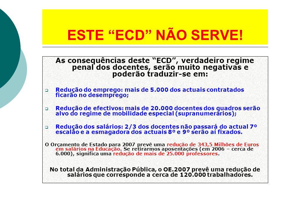 As consequências deste ECD, verdadeiro regime penal dos docentes, serão muito negativas e poderão traduzir-se em: Redução do emprego: mais de 5.000 do