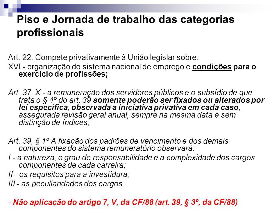 Piso e Jornada de trabalho das categorias profissionais Art. 22. Compete privativamente à União legislar sobre: XVI - organização do sistema nacional