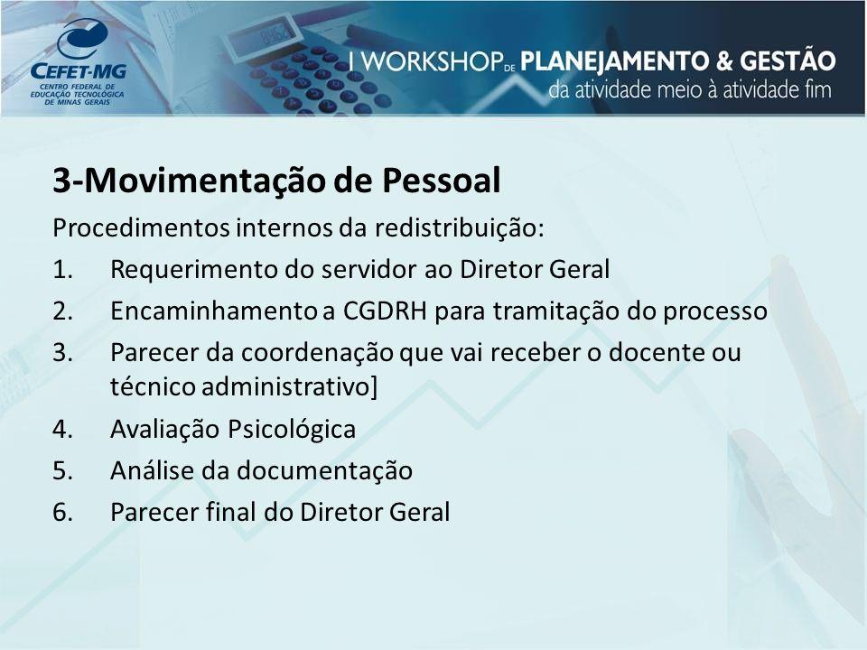 3-Movimentação de Pessoal Procedimentos internos da redistribuição: 1.Requerimento do servidor ao Diretor Geral 2.Encaminhamento a CGDRH para tramitaç