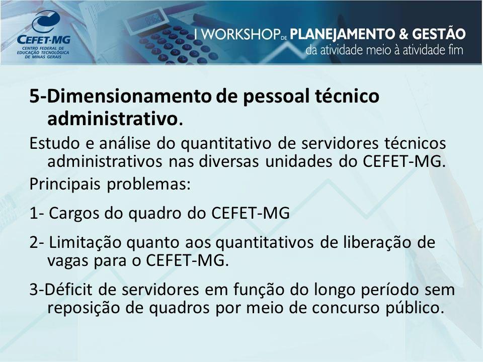 5-Dimensionamento de pessoal técnico administrativo. Estudo e análise do quantitativo de servidores técnicos administrativos nas diversas unidades do