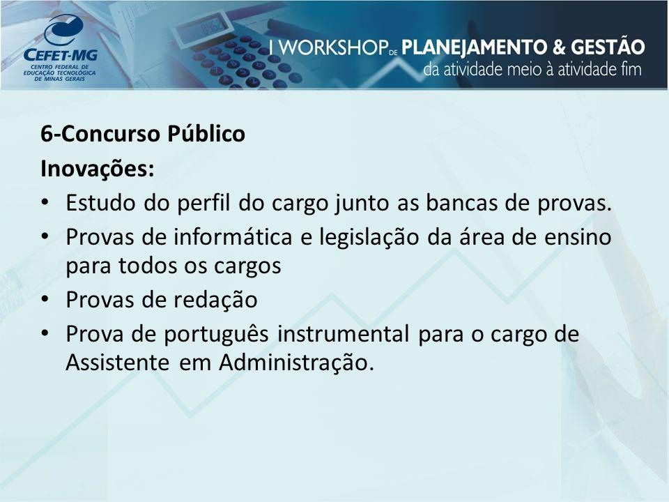 6-Concurso Público Inovações: Estudo do perfil do cargo junto as bancas de provas. Provas de informática e legislação da área de ensino para todos os