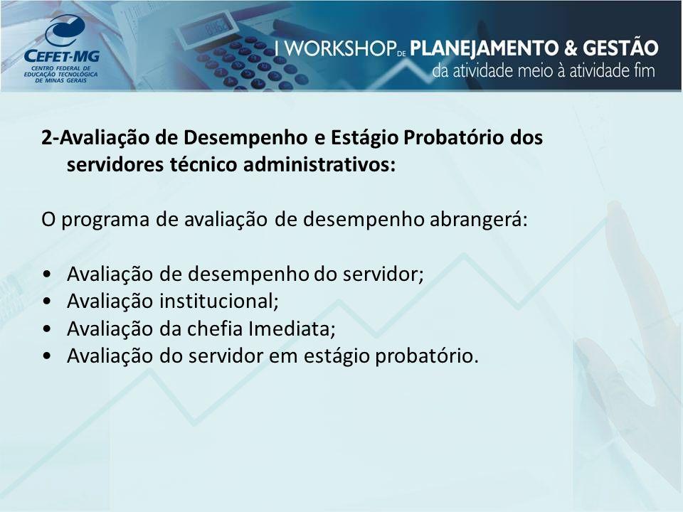 2-Avaliação de Desempenho e Estágio Probatório dos servidores técnico administrativos: O programa de avaliação de desempenho abrangerá: Avaliação de d