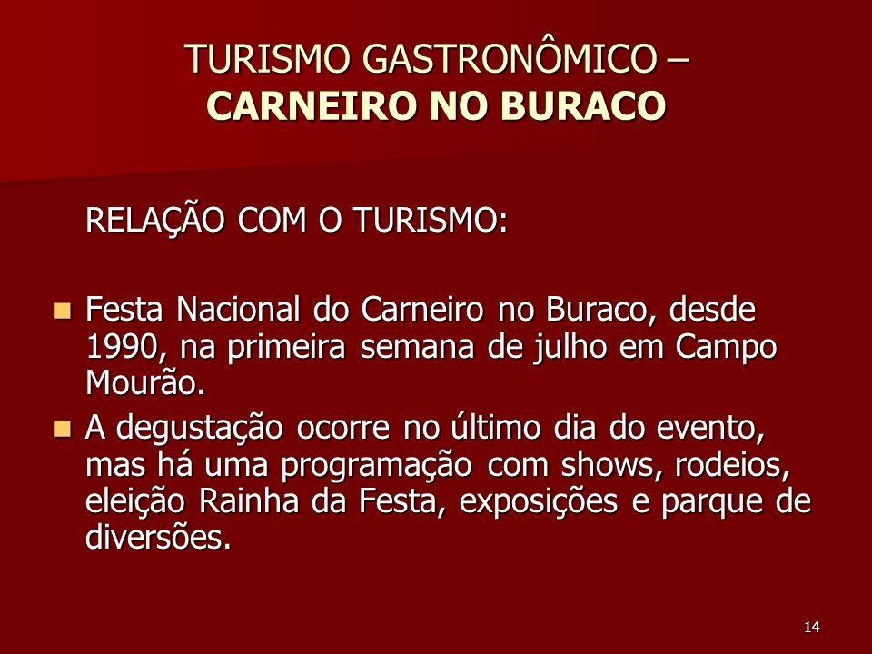 14 TURISMO GASTRONÔMICO – CARNEIRO NO BURACO RELAÇÃO COM O TURISMO: Festa Nacional do Carneiro no Buraco, desde 1990, na primeira semana de julho em C