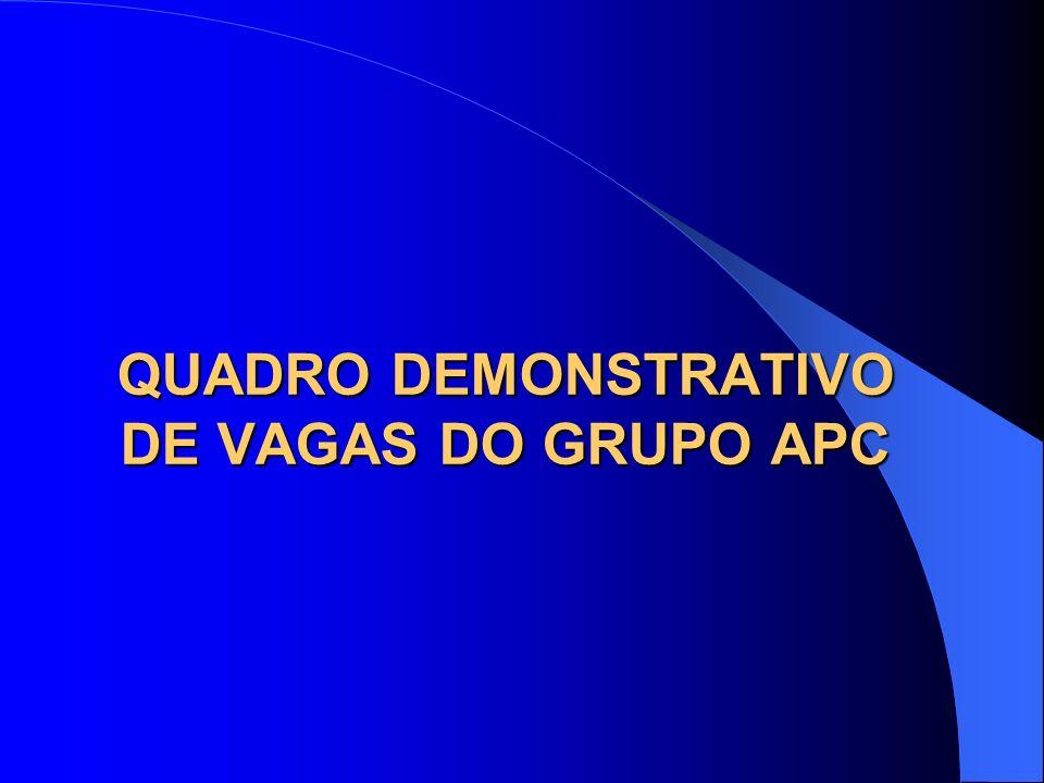 QUADRO DEMONSTRATIVO DE VAGAS DO GRUPO APC