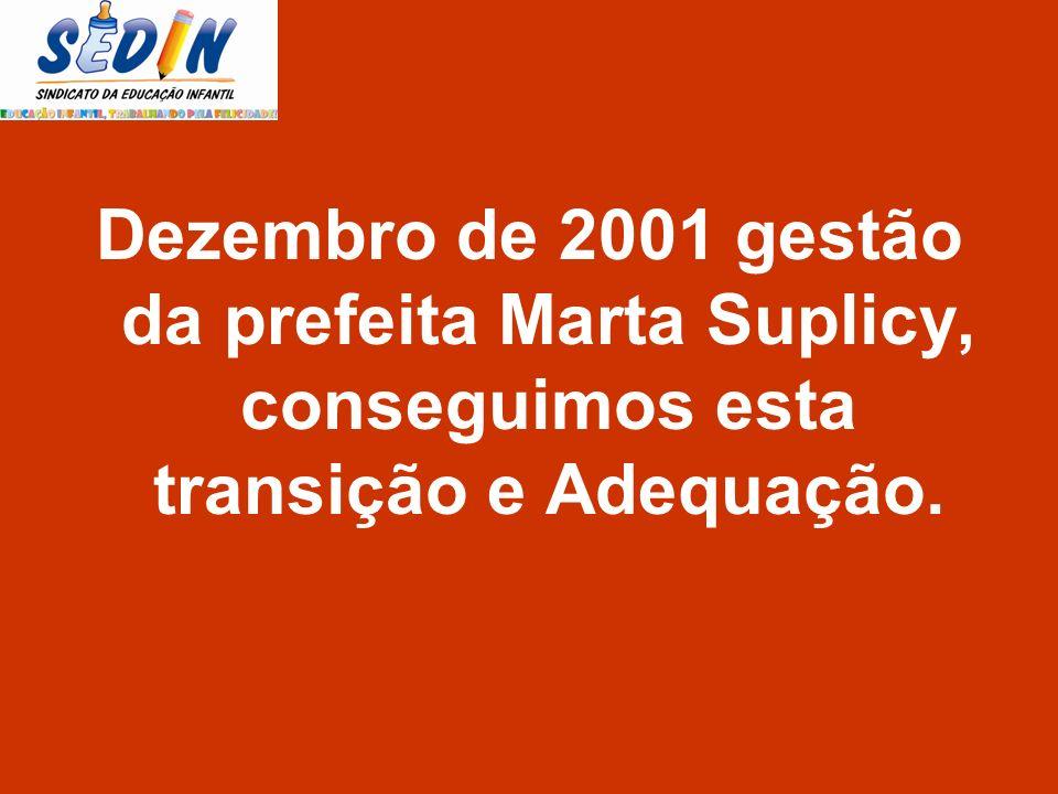 Dezembro de 2001 gestão da prefeita Marta Suplicy, conseguimos esta transição e Adequação.