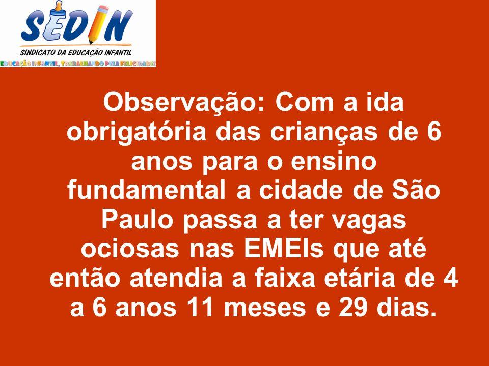 Observação: Com a ida obrigatória das crianças de 6 anos para o ensino fundamental a cidade de São Paulo passa a ter vagas ociosas nas EMEIs que até e