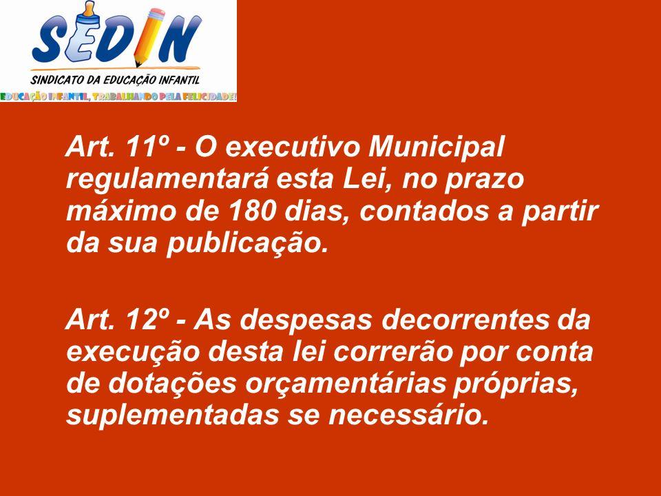 Art. 11º - O executivo Municipal regulamentará esta Lei, no prazo máximo de 180 dias, contados a partir da sua publicação. Art. 12º - As despesas deco