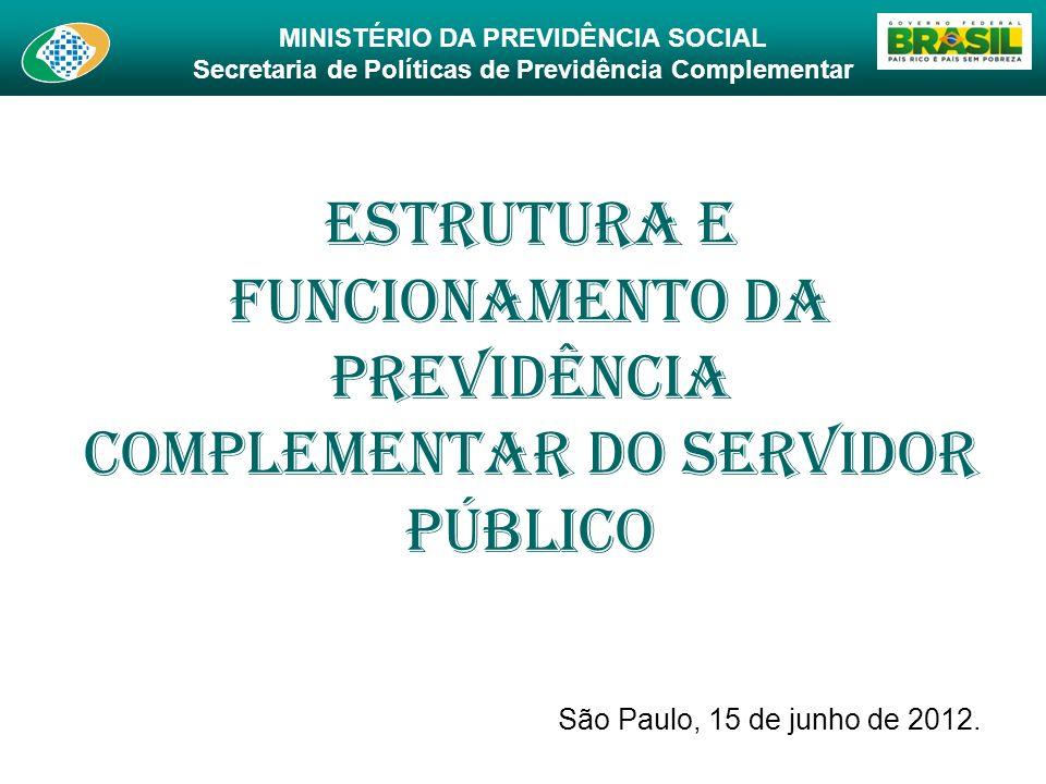 MINISTÉRIO DA PREVIDÊNCIA SOCIAL Secretaria de Políticas de Previdência Complementar Estrutura e Funcionamento da Previdência Complementar do Servidor