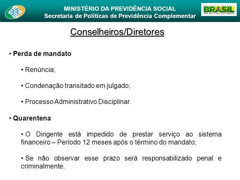 MINISTÉRIO DA PREVIDÊNCIA SOCIAL Secretaria de Políticas de Previdência Complementar Conselheiros/Diretores Perda de mandato Renúncia; Condenação tran