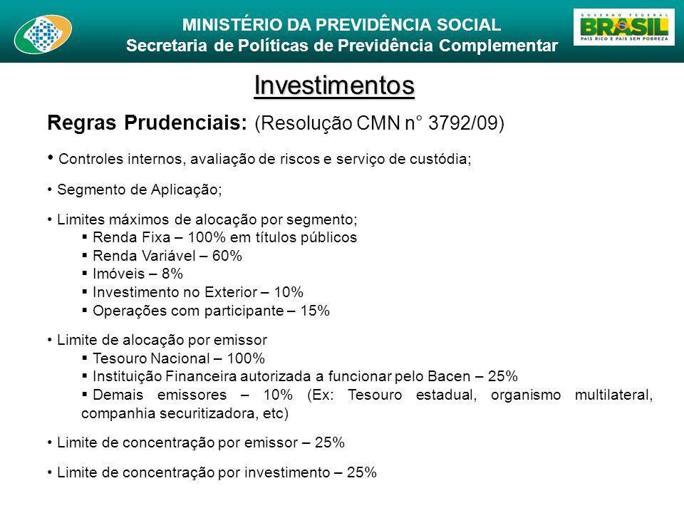 MINISTÉRIO DA PREVIDÊNCIA SOCIAL Secretaria de Políticas de Previdência Complementar Investimentos Regras Prudenciais: (Resolução CMN n° 3792/09) Cont