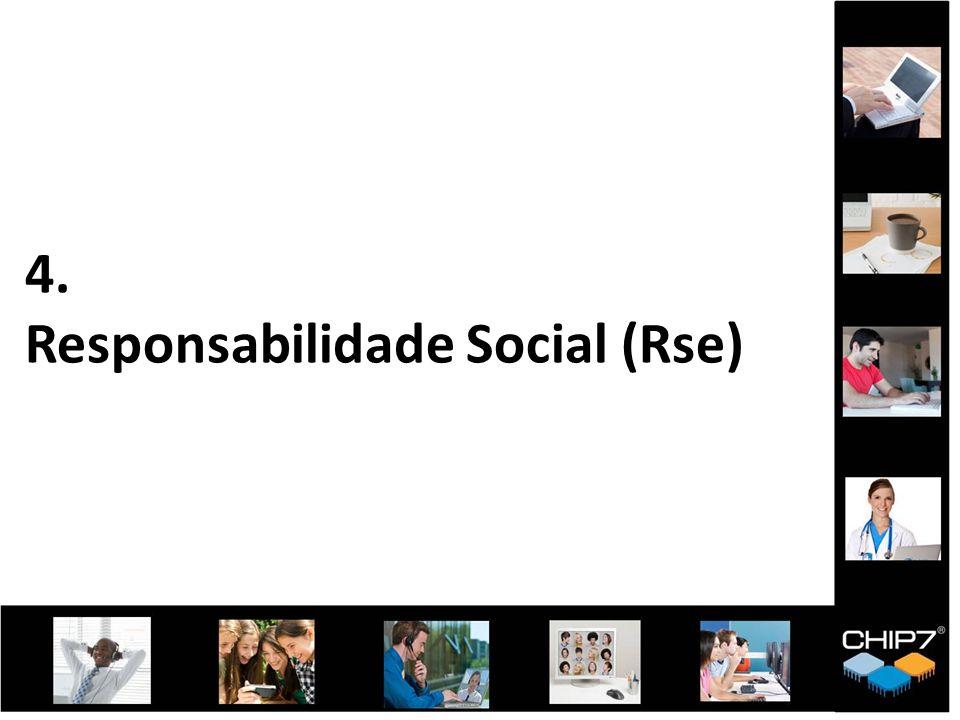 4. Responsabilidade Social (Rse)