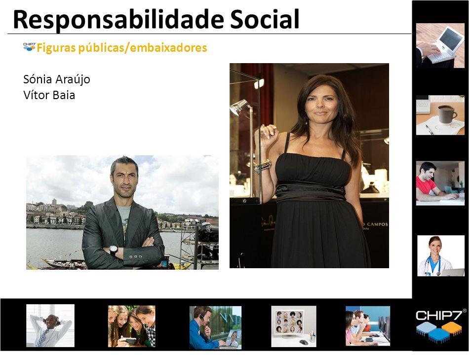 Figuras públicas/embaixadores Sónia Araújo Vítor Baia Responsabilidade Social