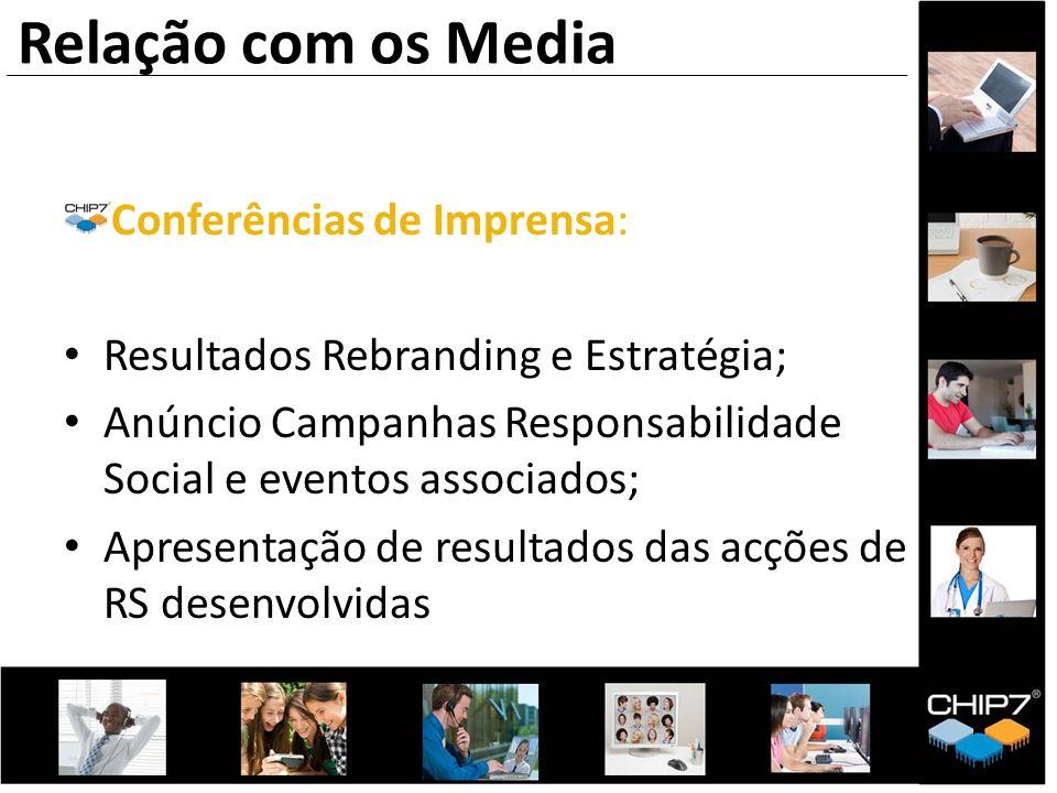 Conferências de Imprensa: Resultados Rebranding e Estratégia; Anúncio Campanhas Responsabilidade Social e eventos associados; Apresentação de resultad