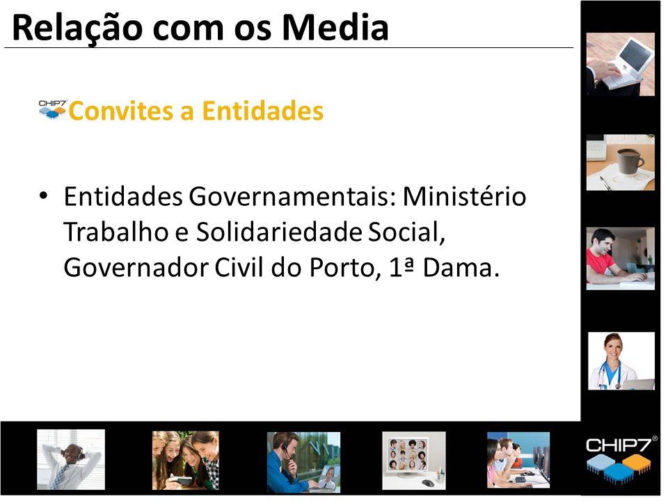 Convites a Entidades Entidades Governamentais: Ministério Trabalho e Solidariedade Social, Governador Civil do Porto, 1ª Dama. Relação com os Media