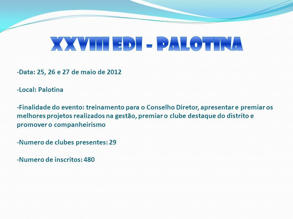 -Data: 25, 26 e 27 de maio de 2012 -Local: Palotina -Finalidade do evento: treinamento para o Conselho Diretor, apresentar e premiar os melhores proje