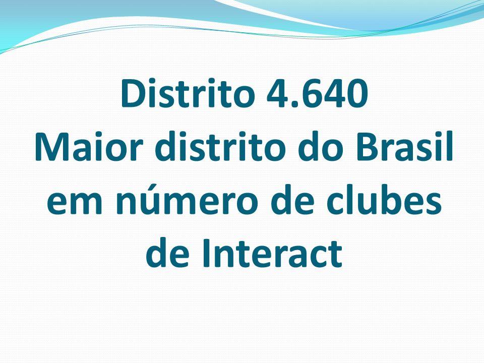 Distrito 4.640 Maior distrito do Brasil em número de clubes de Interact