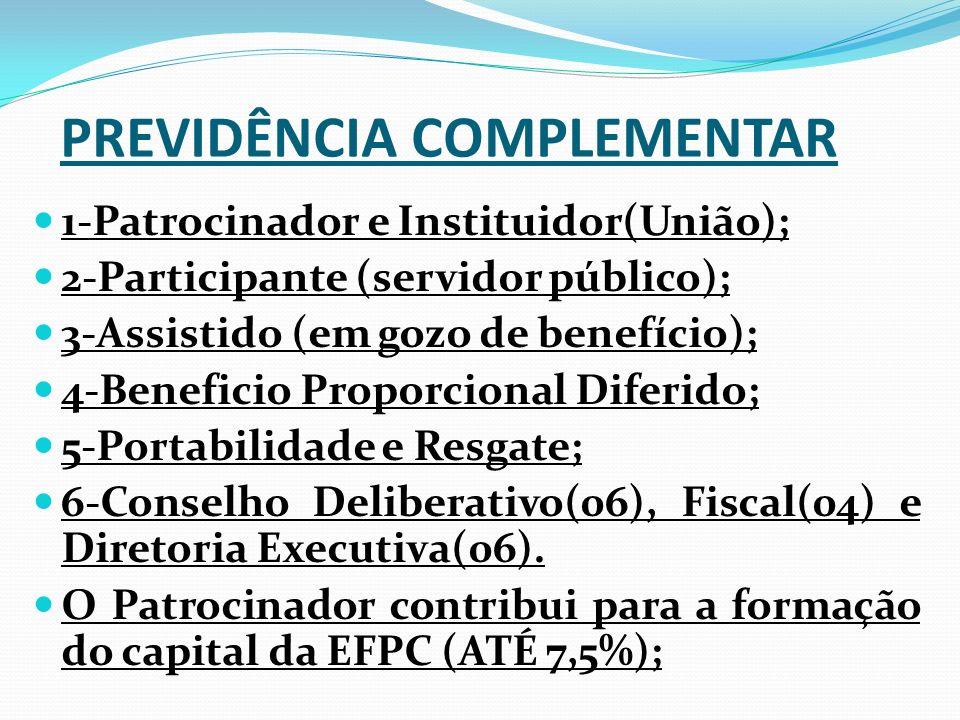 PREVIDÊNCIA COMPLEMENTAR 1-Patrocinador e Instituidor(União); 2-Participante (servidor público); 3-Assistido (em gozo de benefício); 4-Beneficio Proporcional Diferido; 5-Portabilidade e Resgate; 6-Conselho Deliberativo(06), Fiscal(04) e Diretoria Executiva(06).