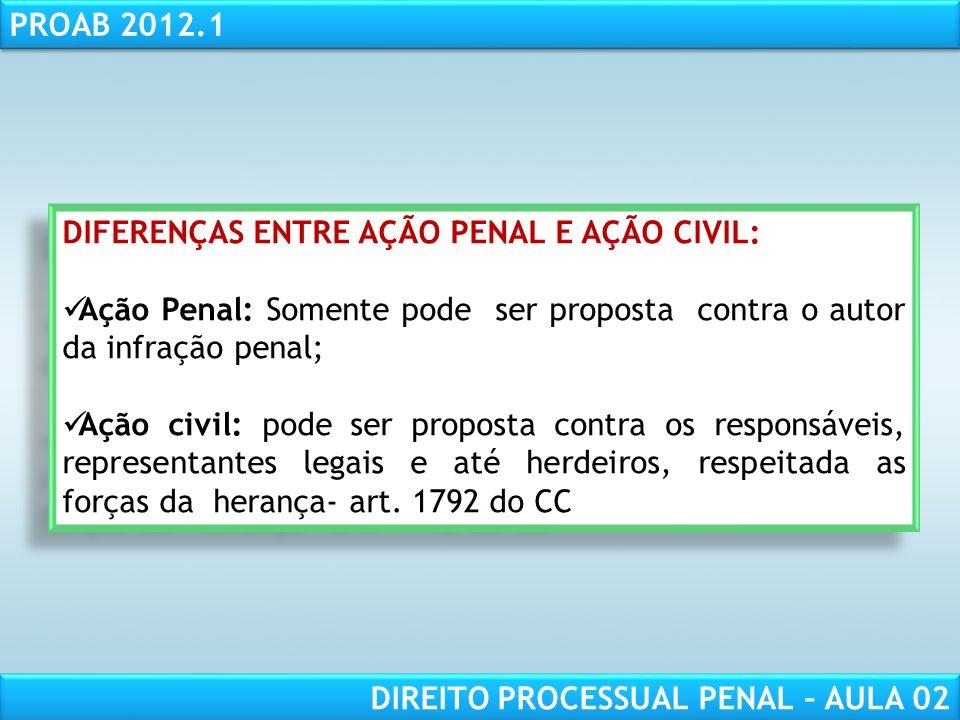 RESPONSABILIDADE CIVIL AULA 1 PROAB 2012.1 DIREITO PROCESSUAL PENAL – AULA 02 EXERCÍCIO