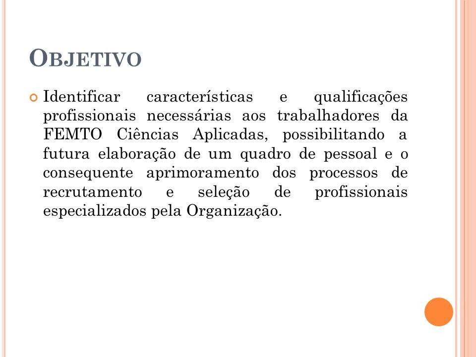 O BJETIVO Identificar características e qualificações profissionais necessárias aos trabalhadores da FEMTO Ciências Aplicadas, possibilitando a futura
