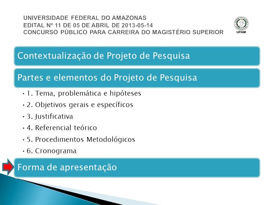 Contextualização de Projeto de PesquisaPartes e elementos do Projeto de Pesquisa 1. Tema, problemática e hipóteses 2. Objetivos gerais e específicos 3
