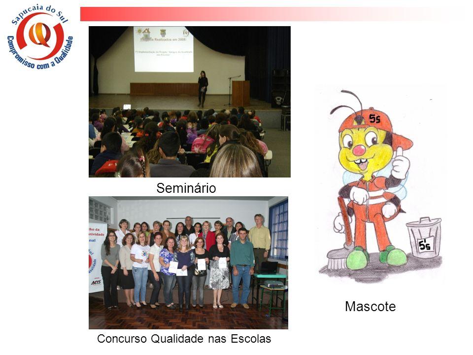 Mascote Seminário Concurso Qualidade nas Escolas
