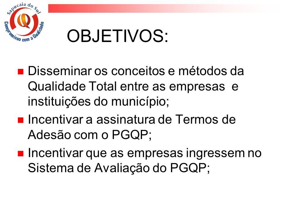 OBJETIVOS: Disseminar os conceitos e métodos da Qualidade Total entre as empresas e instituições do município; Incentivar a assinatura de Termos de Ad