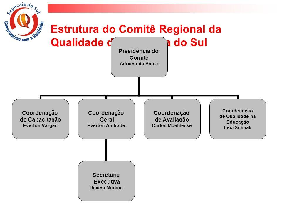 Estrutura do Comitê Regional da Qualidade de Sapucaia do Sul Presidência do Comitê Adriana de Paula Coordenação de Capacitação Everton Vargas Coordena