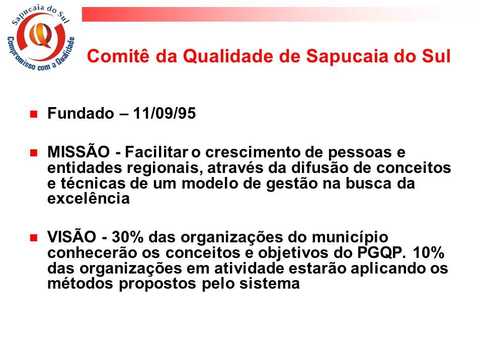 Comitê da Qualidade de Sapucaia do Sul Fundado – 11/09/95 MISSÃO - Facilitar o crescimento de pessoas e entidades regionais, através da difusão de con